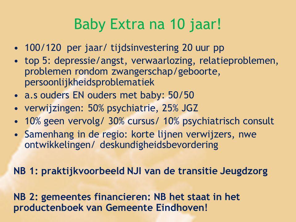 Baby Extra na 10 jaar! 100/120 per jaar/ tijdsinvestering 20 uur pp