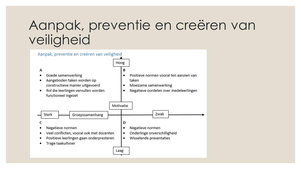 Aanpak, preventie en creëren van veiligheid