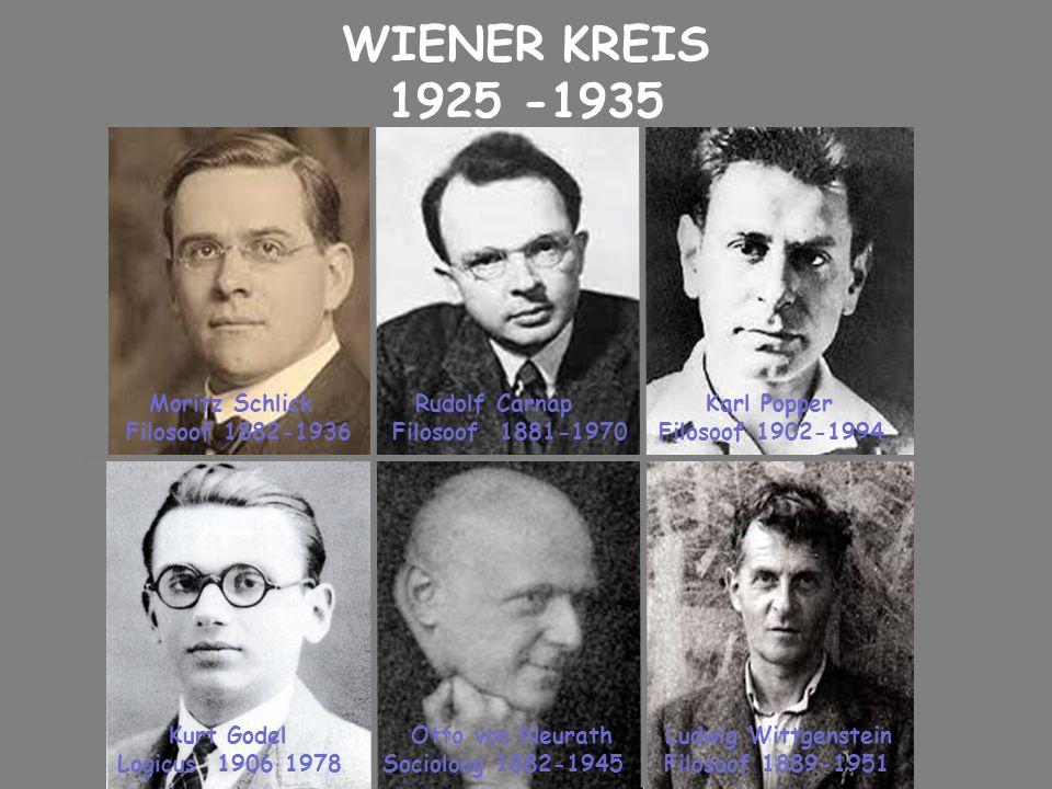 WIENER KREIS 1925 -1935 1900 Wenen centrum van Wetenschap en Kunst