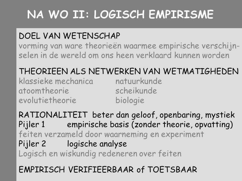 NA WO II: LOGISCH EMPIRISME