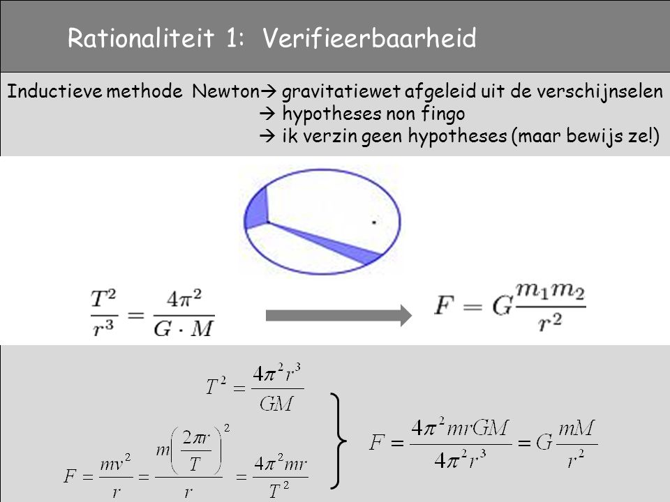 Rationaliteit 1: Verifieerbaarheid