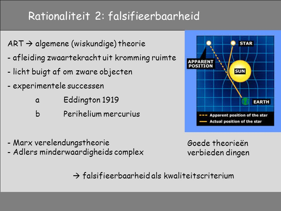 Rationaliteit 2: falsifieerbaarheid
