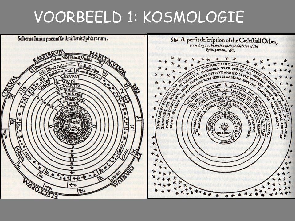 VOORBEELD 1: KOSMOLOGIE