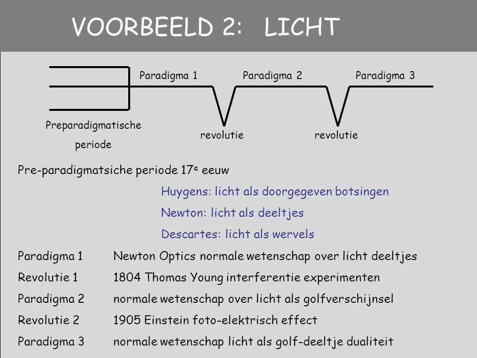 VOORBEELD 2: LICHT Pre-paradigmatsiche periode 17e eeuw