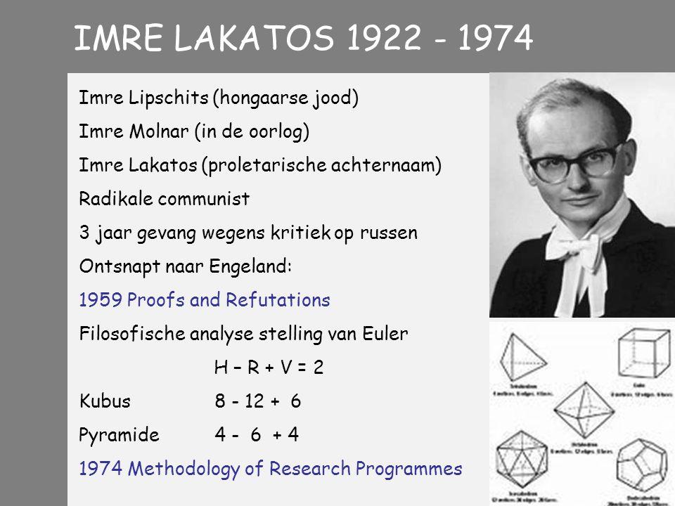 IMRE LAKATOS 1922 - 1974 Imre Lipschits (hongaarse jood)