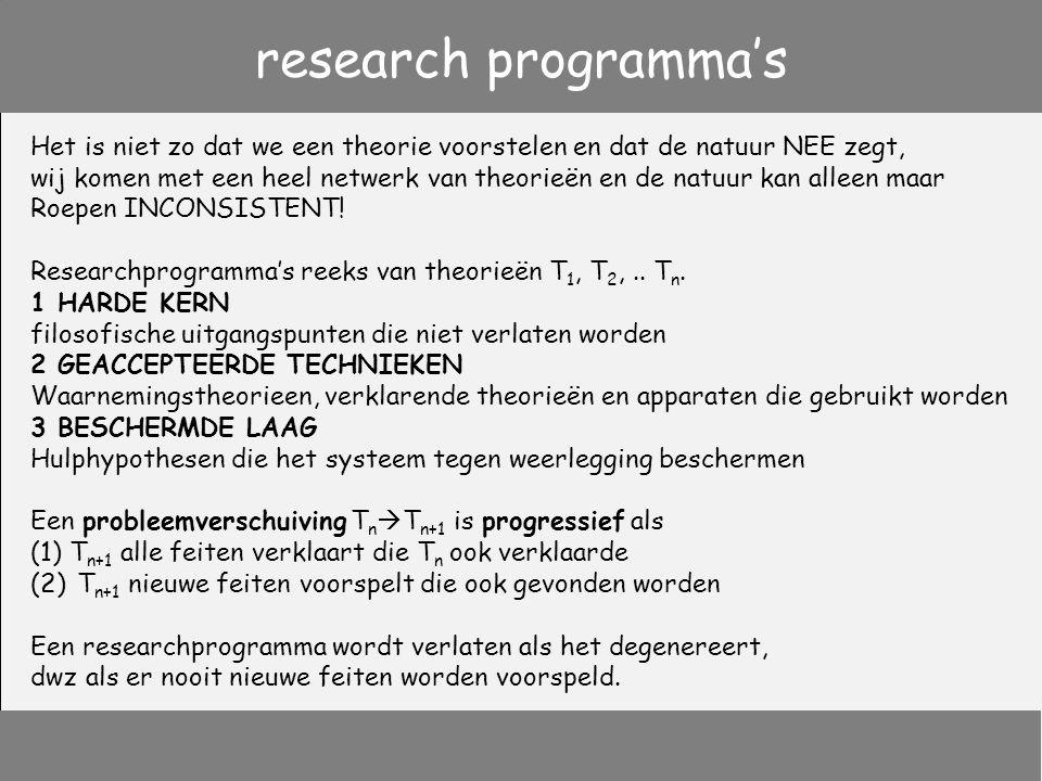 research programma's Het is niet zo dat we een theorie voorstelen en dat de natuur NEE zegt,