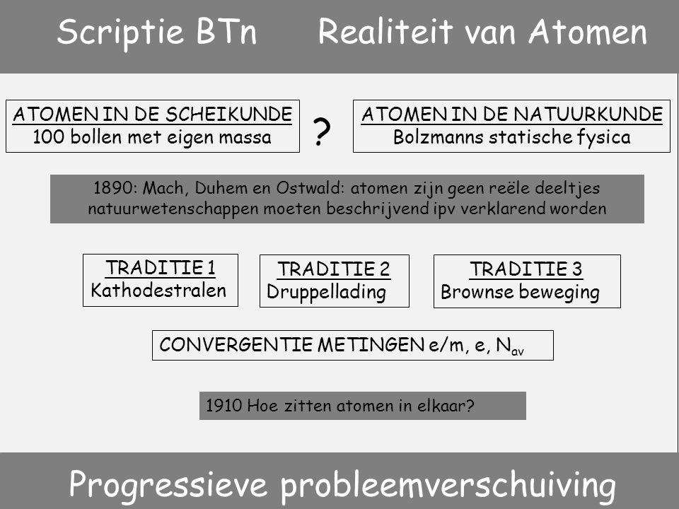 Scriptie BTn Realiteit van Atomen Progressieve probleemverschuiving