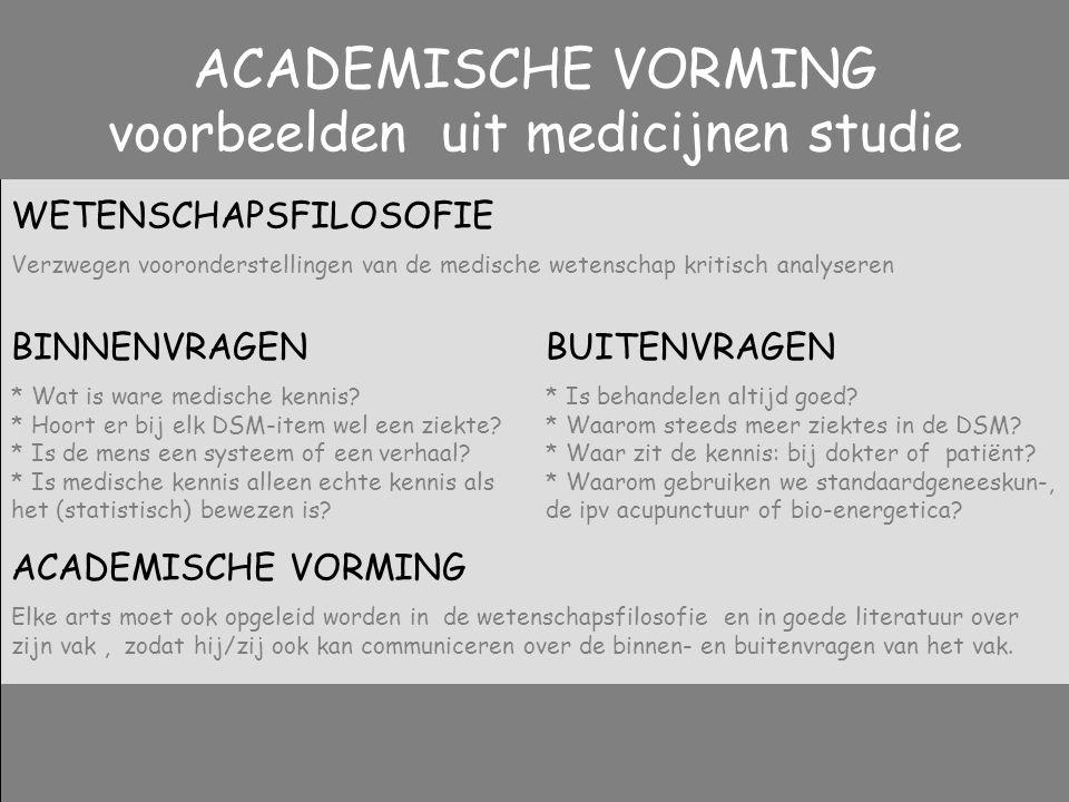 voorbeelden uit medicijnen studie