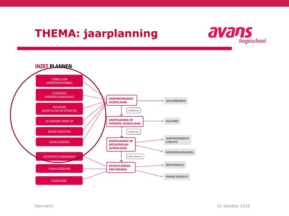 THEMA: jaarplanning