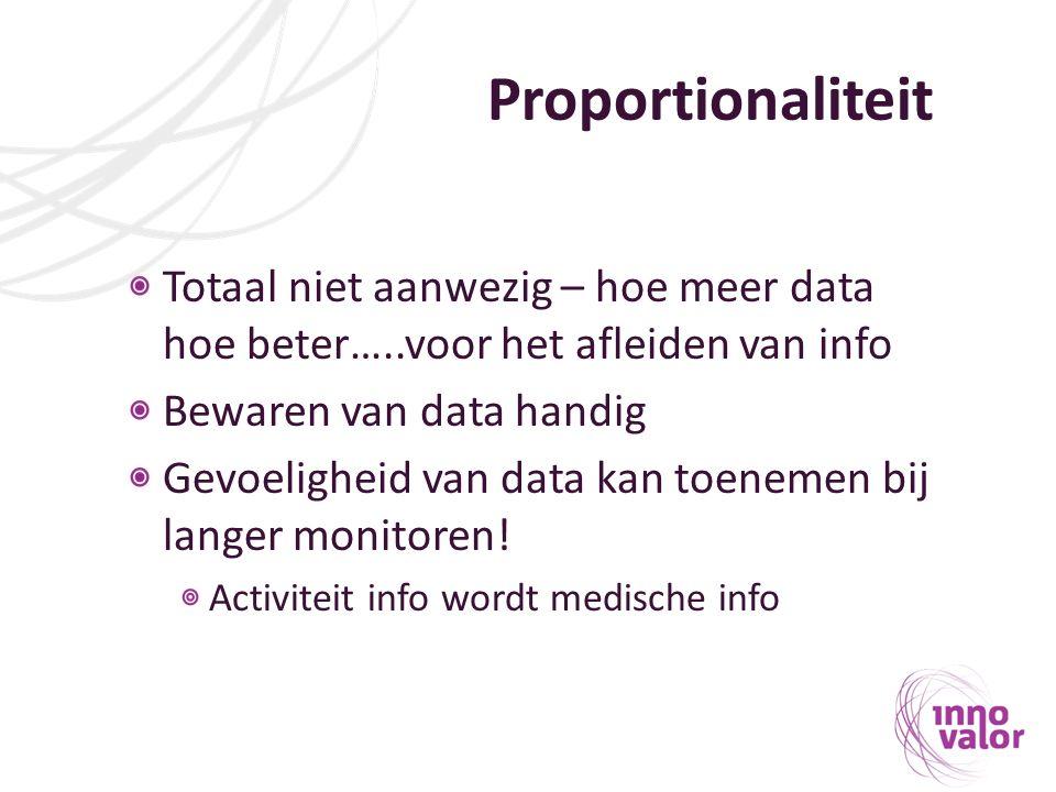 Proportionaliteit Totaal niet aanwezig – hoe meer data hoe beter…..voor het afleiden van info. Bewaren van data handig.