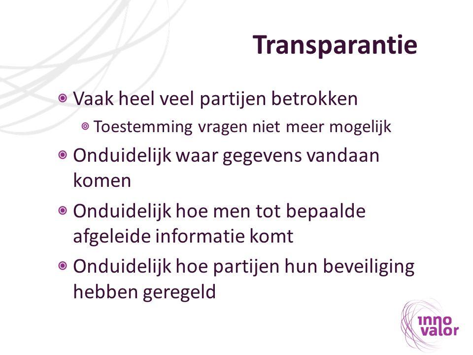 Transparantie Vaak heel veel partijen betrokken