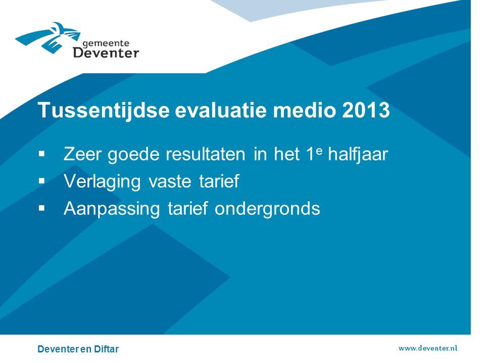 Tussentijdse evaluatie medio 2013