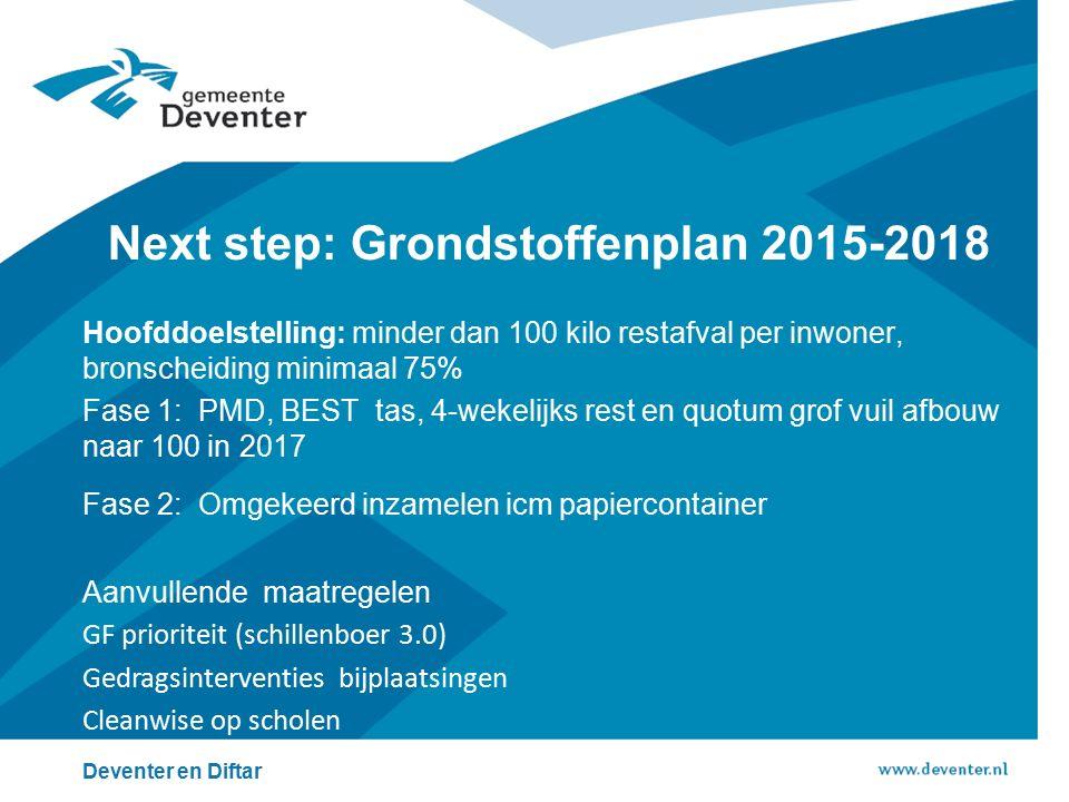 Next step: Grondstoffenplan 2015-2018