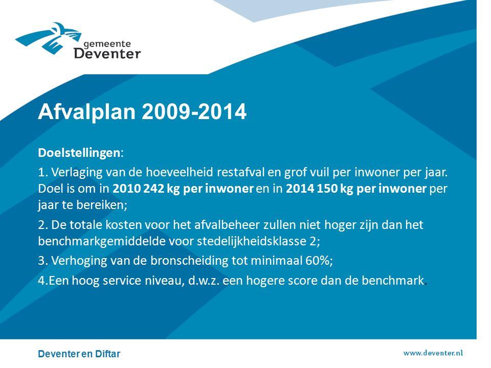 Afvalplan 2009-2014 Doelstellingen: