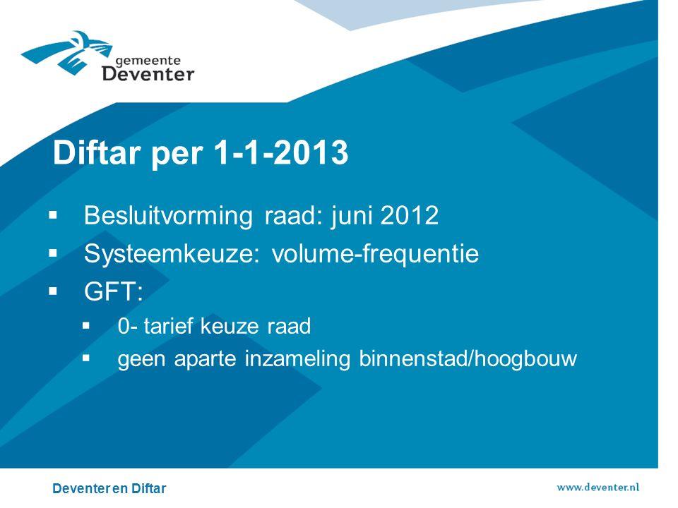 Diftar per 1-1-2013 Besluitvorming raad: juni 2012