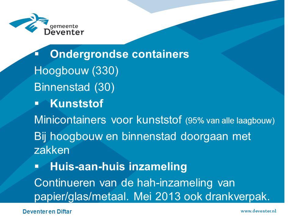Ondergrondse containers Hoogbouw (330) Binnenstad (30) Kunststof