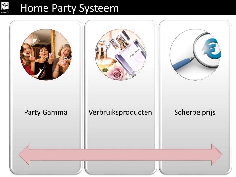 Home Party Systeem Party Gamma Verbruiksproducten Scherpe prijs