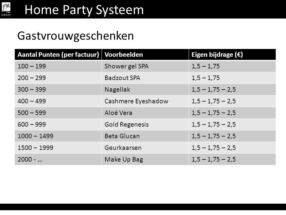 Home Party Systeem Gastvrouwgeschenken Aantal Punten (per factuur)