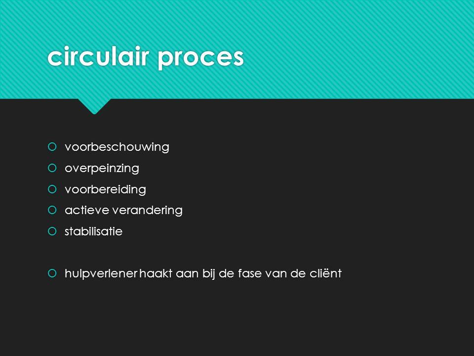 circulair proces voorbeschouwing overpeinzing voorbereiding