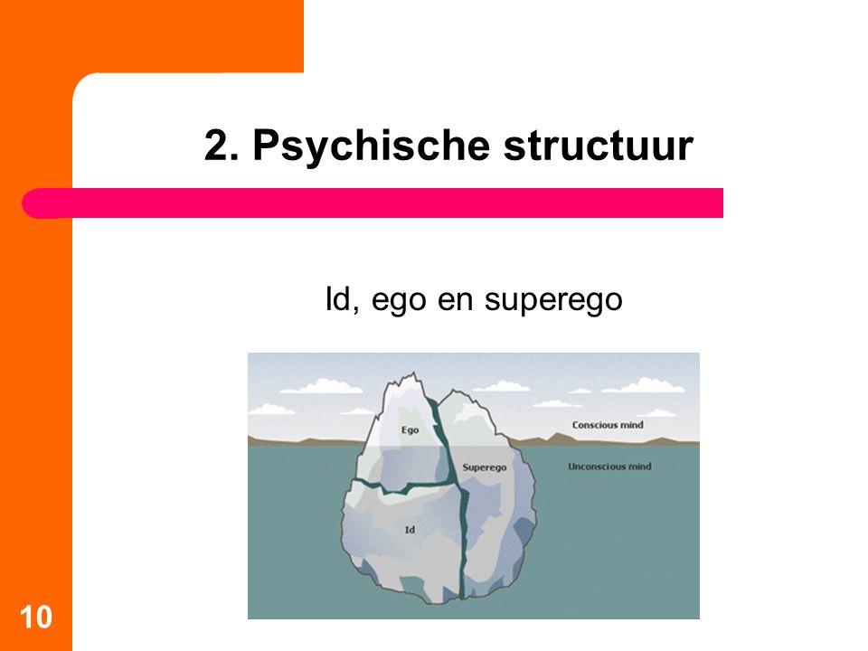 2. Psychische structuur Id, ego en superego