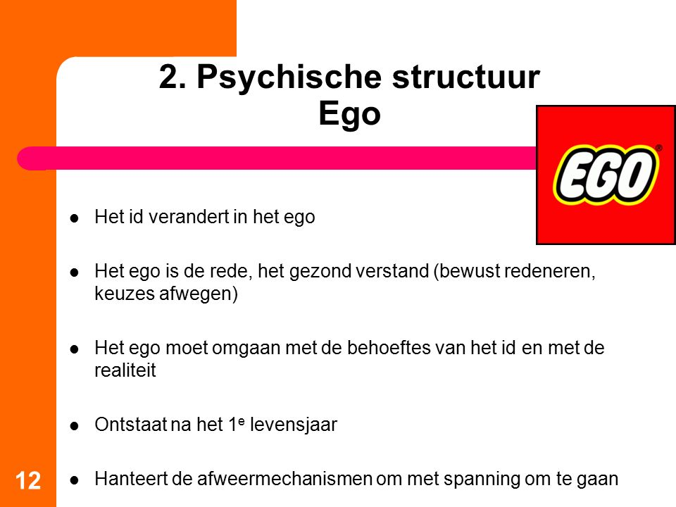 2. Psychische structuur Ego
