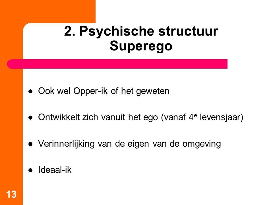 2. Psychische structuur Superego
