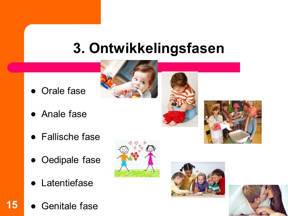 3. Ontwikkelingsfasen Orale fase Anale fase Fallische fase