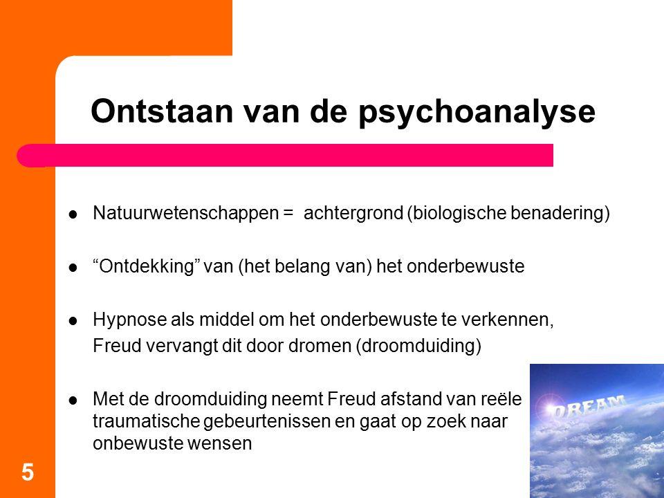 Ontstaan van de psychoanalyse