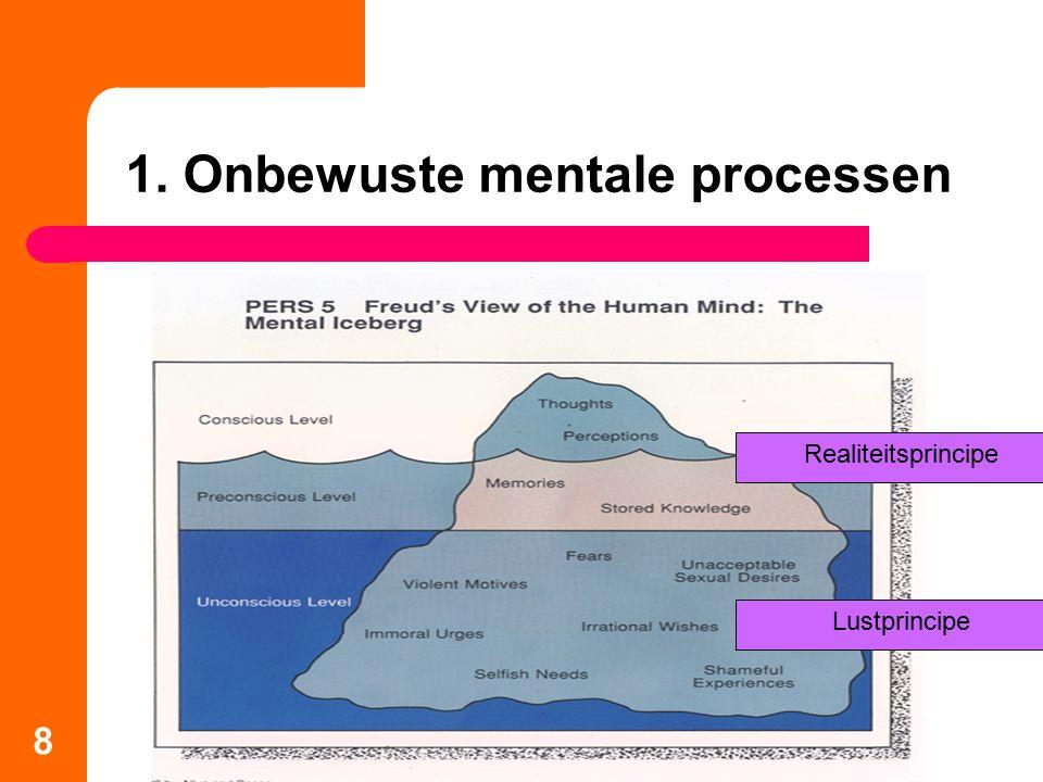 Stromingen in de psychologie hoorcollege 2 ppt video for Driften betekenis