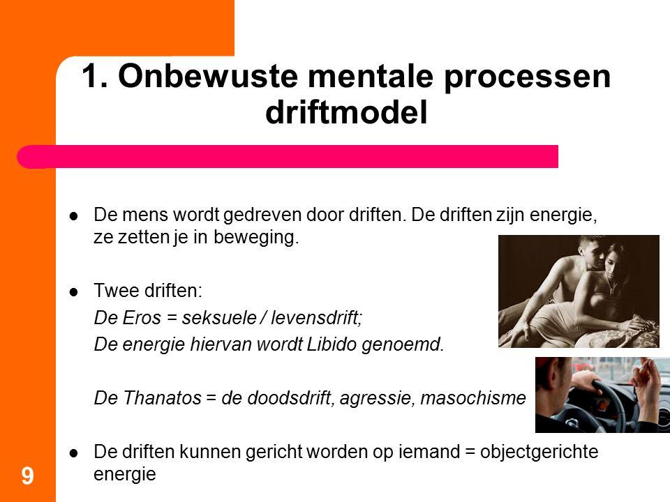 1. Onbewuste mentale processen driftmodel