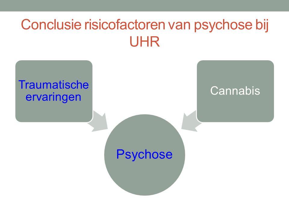 Conclusie risicofactoren van psychose bij UHR