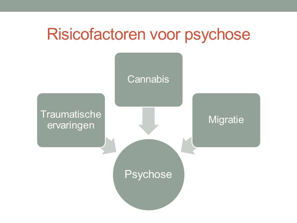 Risicofactoren voor psychose