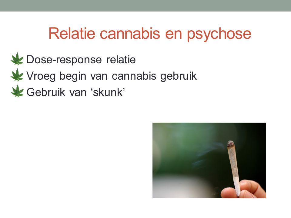 Relatie cannabis en psychose