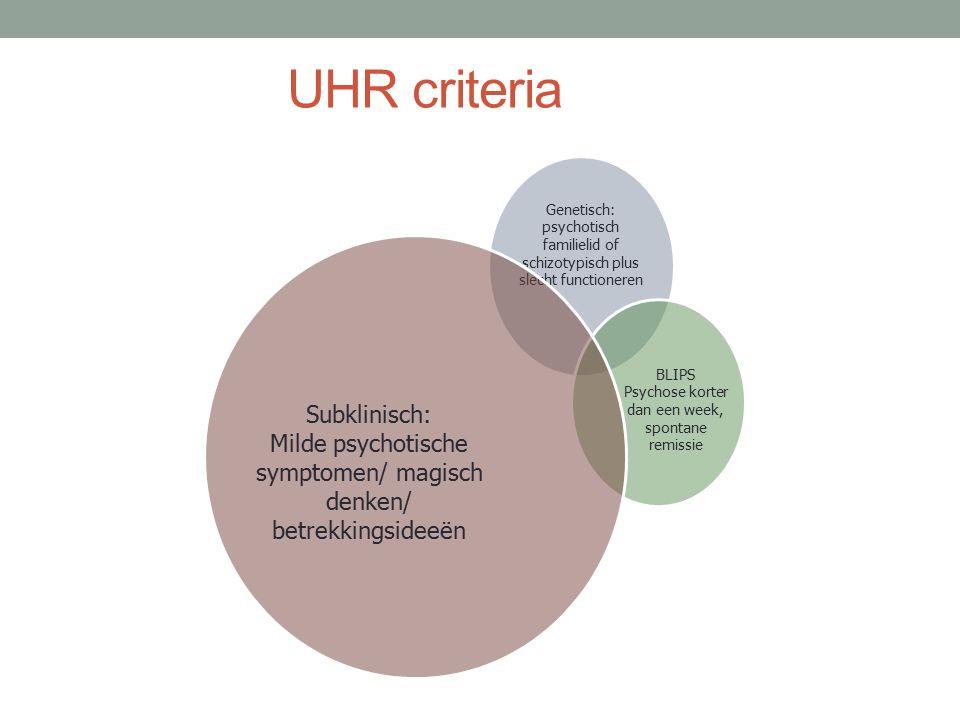 UHR criteria Subklinisch: