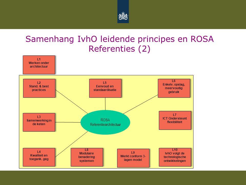 Samenhang IvhO leidende principes en ROSA Referenties (2)