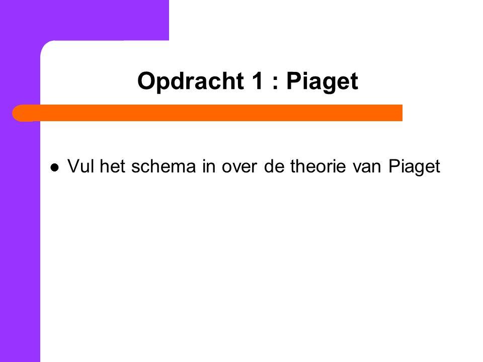 Opdracht 1 : Piaget Vul het schema in over de theorie van Piaget