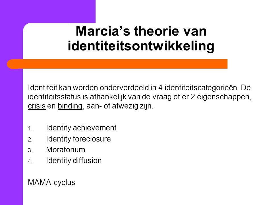 Marcia's theorie van identiteitsontwikkeling