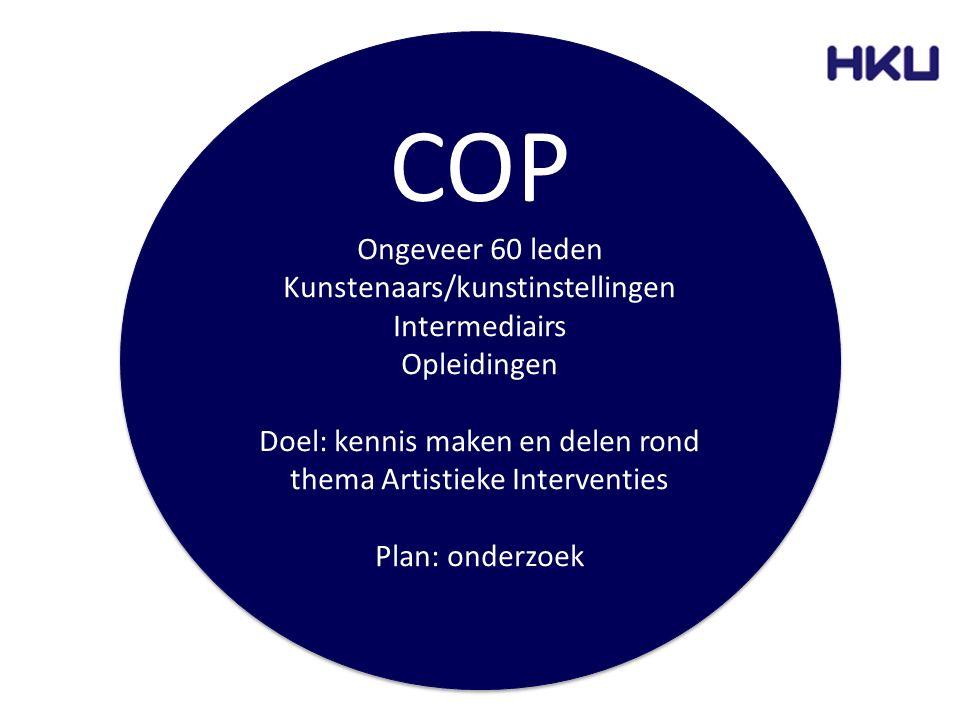 COP Ongeveer 60 leden Kunstenaars/kunstinstellingen Intermediairs