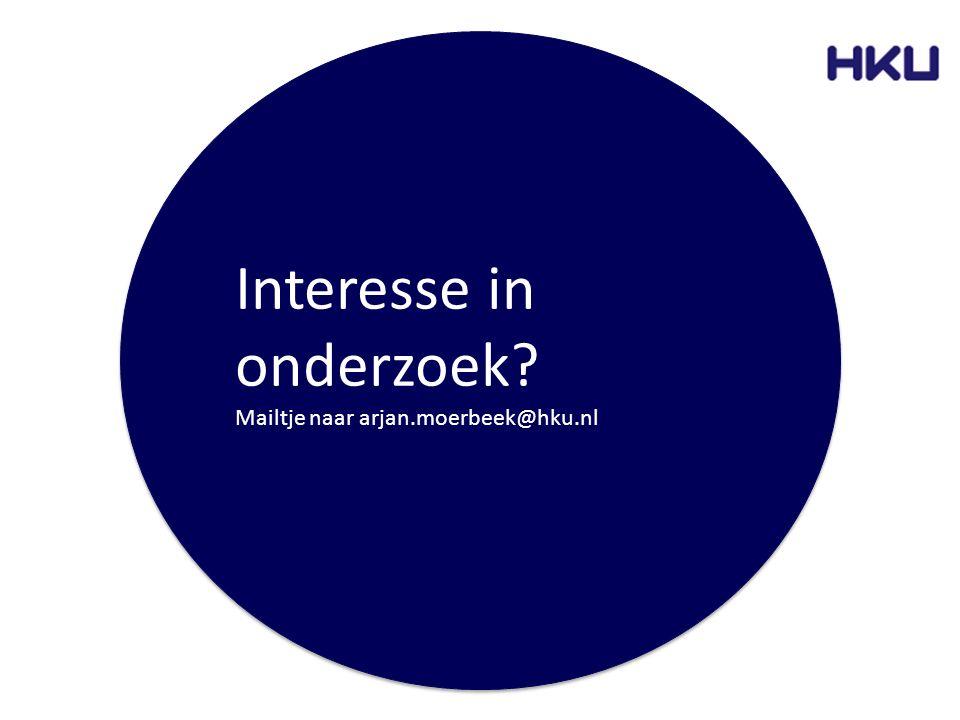 Interesse in onderzoek