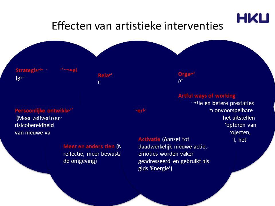 Effecten van artistieke interventies