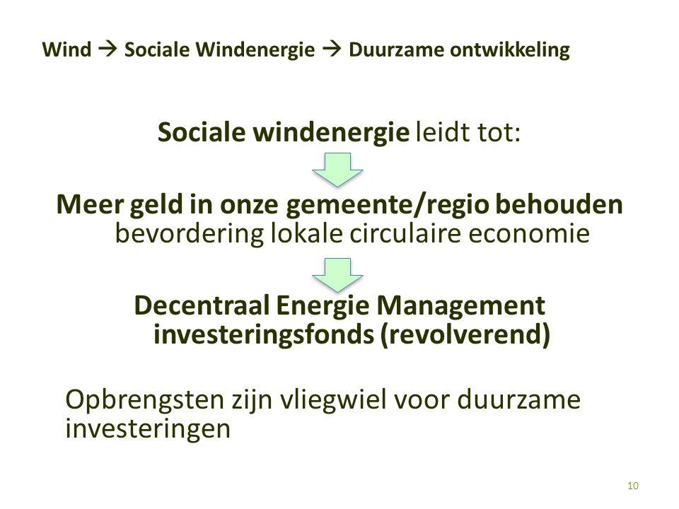 Wind  Sociale Windenergie  Duurzame ontwikkeling