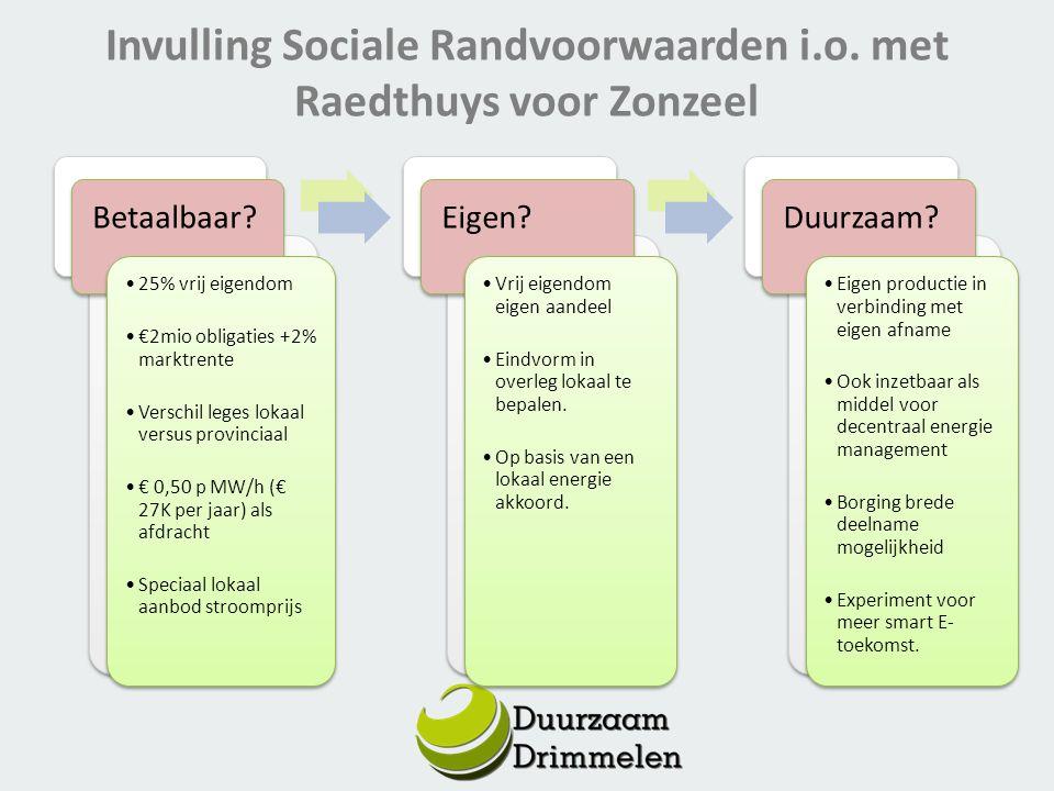 Invulling Sociale Randvoorwaarden i.o. met Raedthuys voor Zonzeel