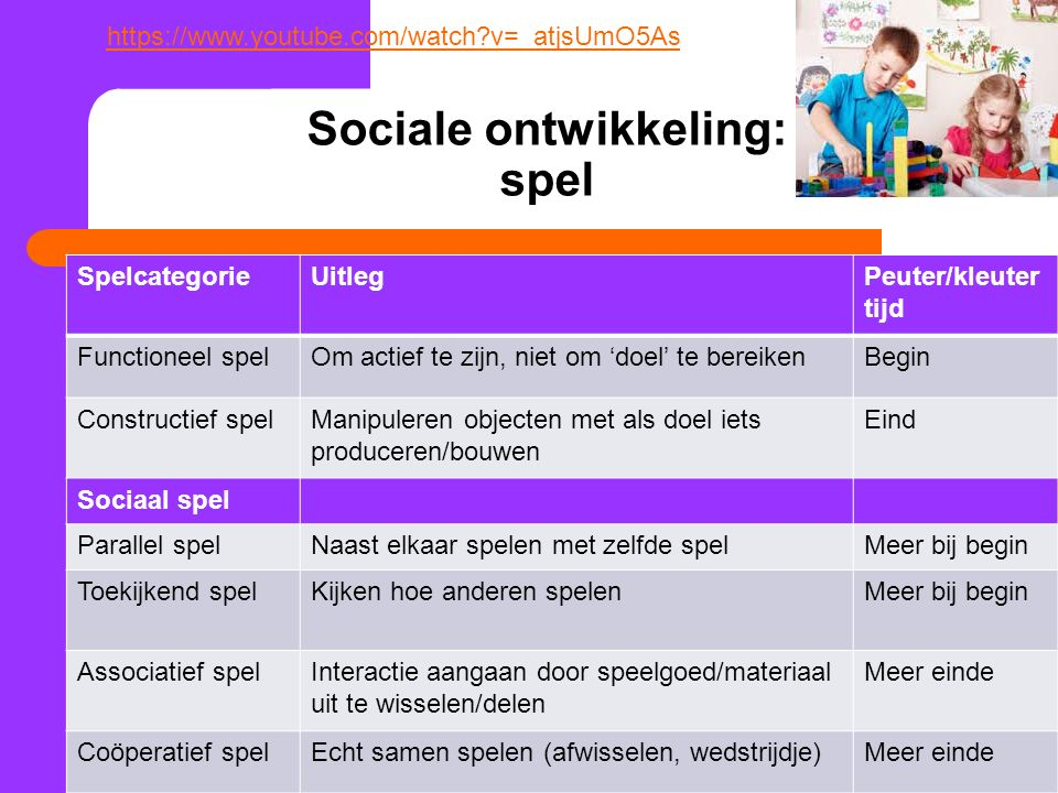 Sociale ontwikkeling: spel