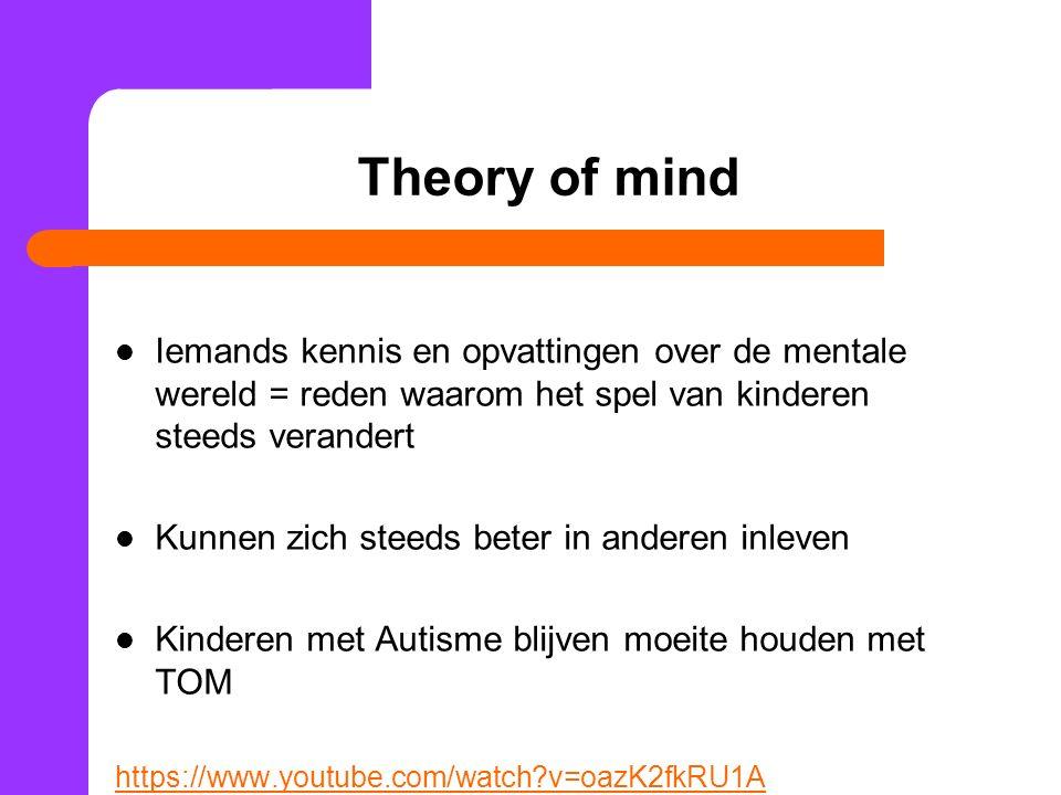 Theory of mind Iemands kennis en opvattingen over de mentale wereld = reden waarom het spel van kinderen steeds verandert.