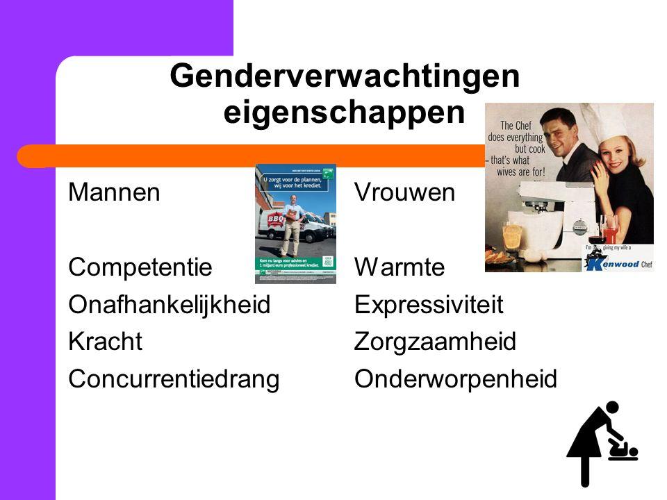 Genderverwachtingen eigenschappen