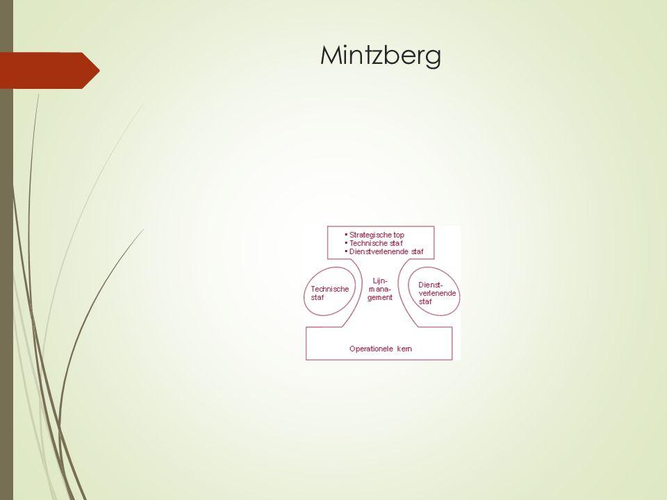 Mintzberg canadees die zei dat er geen vaste organisatie modellen zijn maar dat iedere structuur wordt bepaald door zijn omgeving!