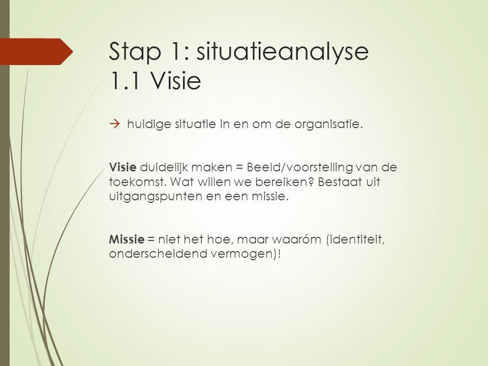 Stap 1: situatieanalyse 1.1 Visie
