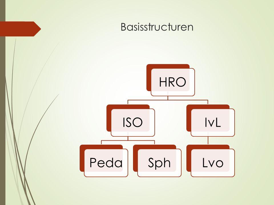 HRO ISO Peda Sph IvL Lvo Basisstructuren