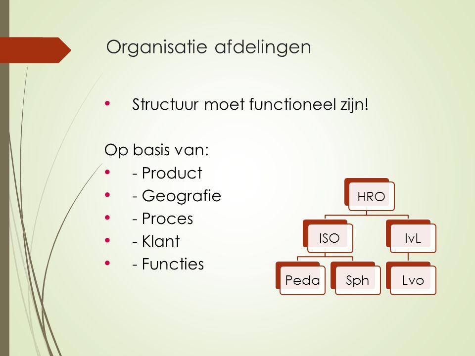 Organisatie afdelingen