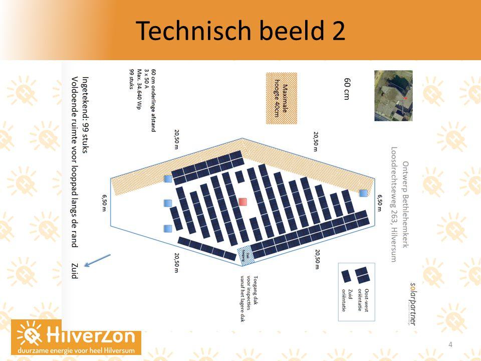 Technisch beeld 2